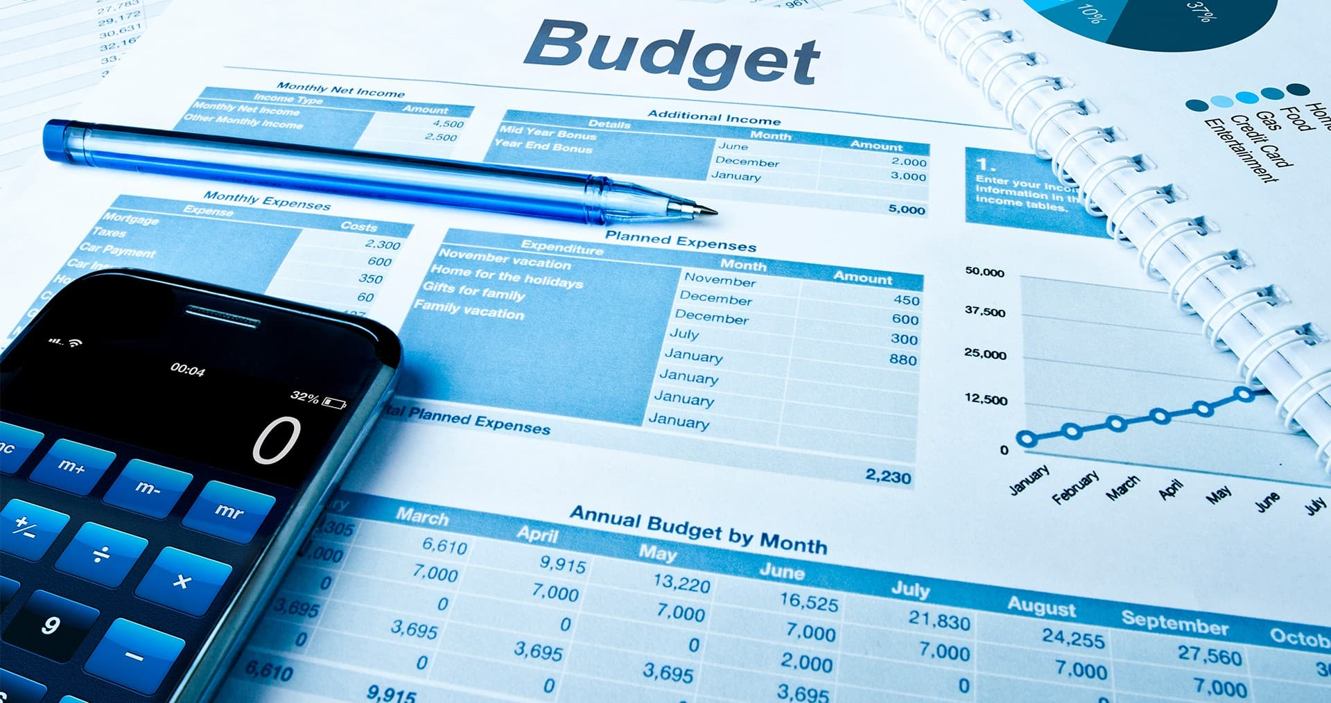 Составляем планируемый бюджет доходов и расходов