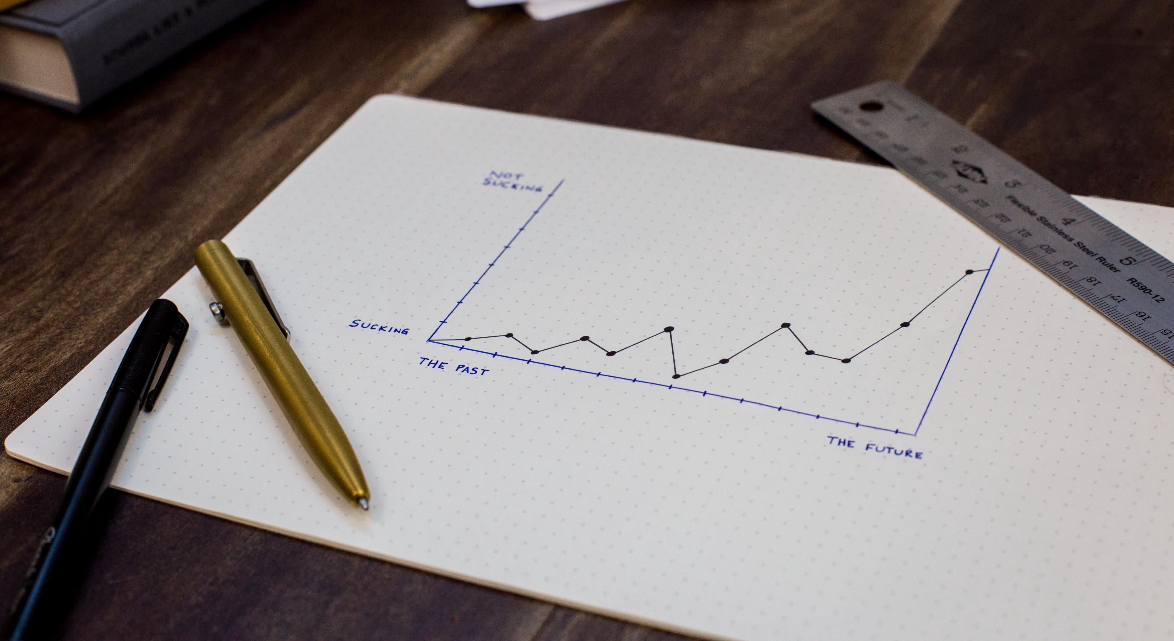 Понятие и расчет мультипликатора инвестиций