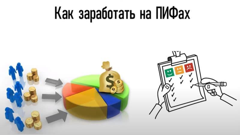 Как заработать на паевых инвестиционных фондах в 2021 году