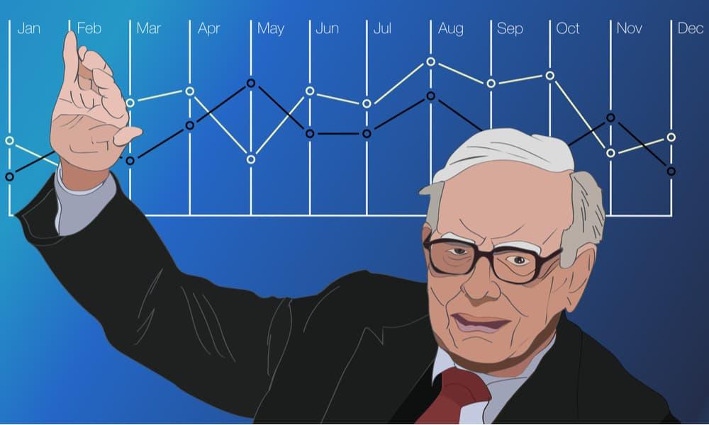 Чему учит молодых инвесторов Уоррен Баффет