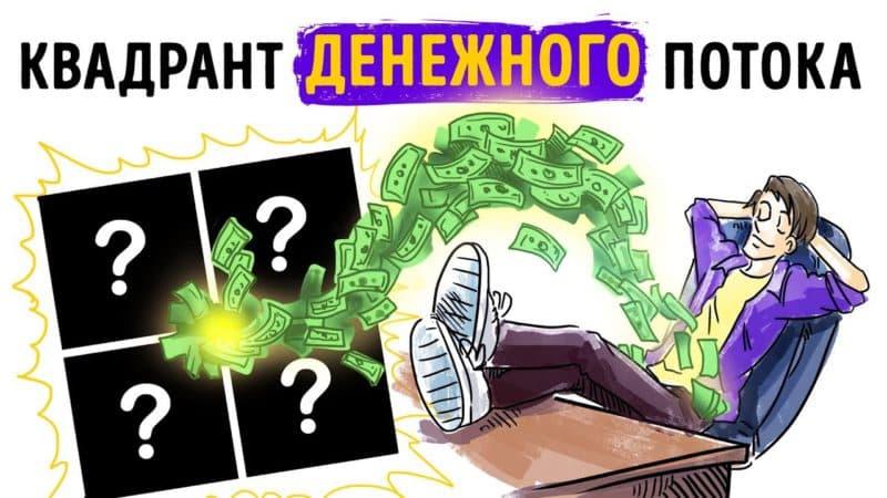 Кийосаки квадрант денежного потока