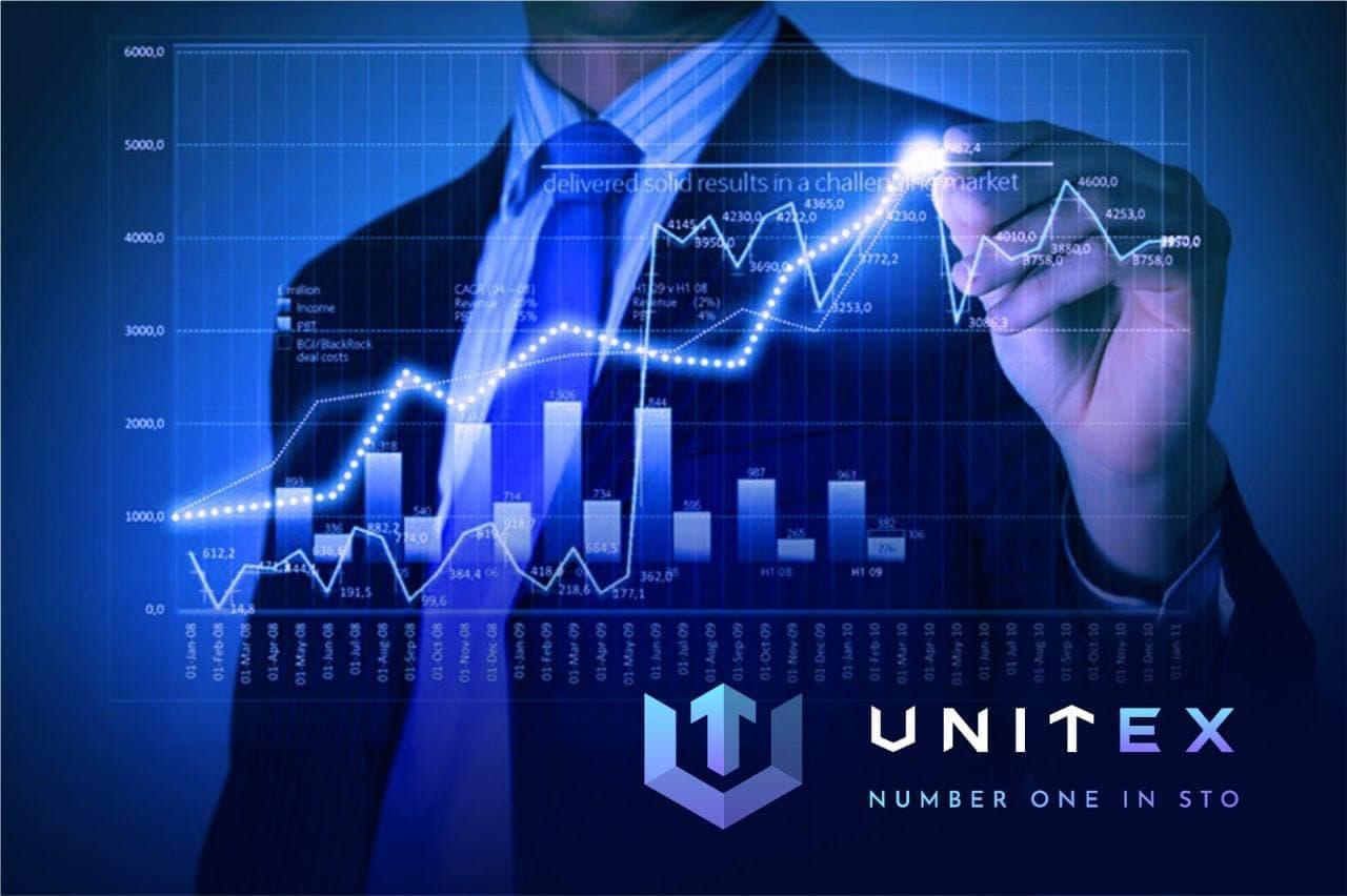 Повышение лимитов на бирже UnitEx
